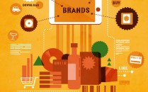 Mobile Brands